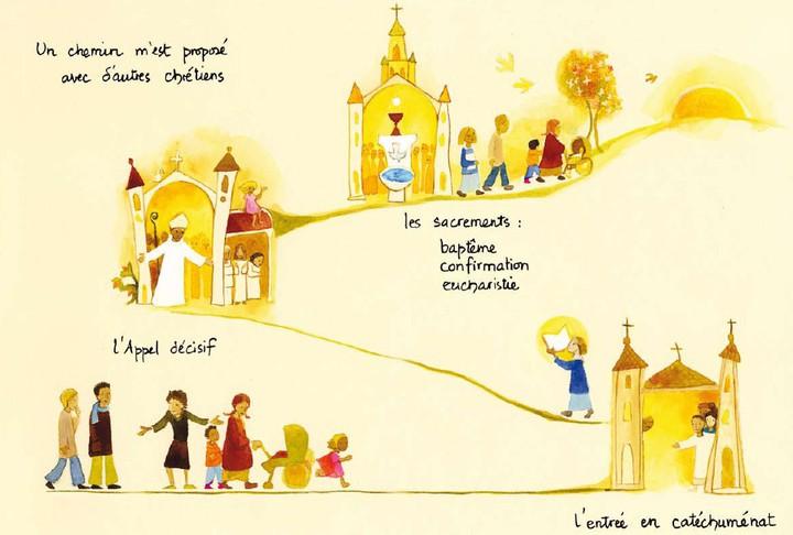Rencontre chretienne catholique gratuit