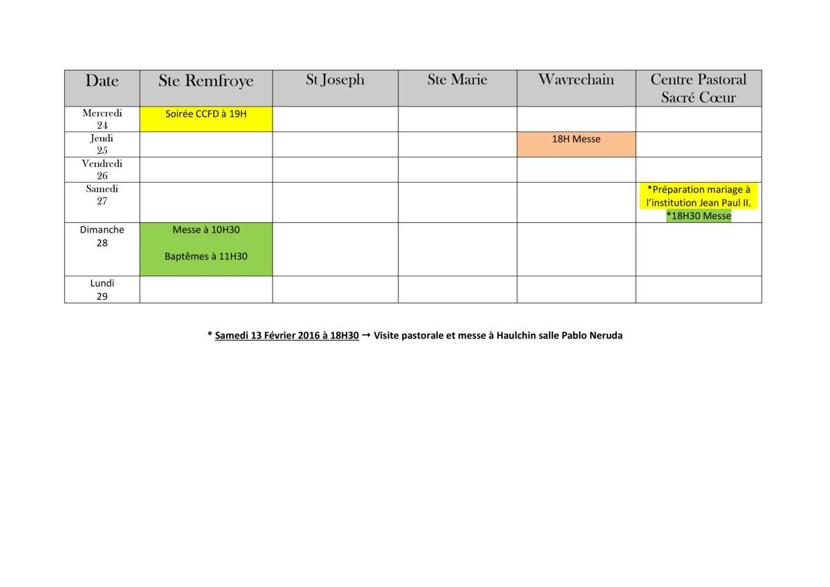 Pro D2 les dates et horaires des rencontres des phases finales - Sud