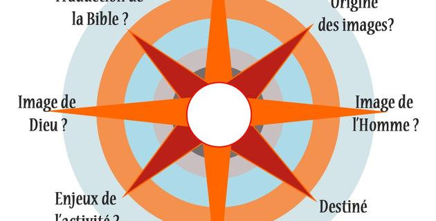 Boussole catechiste-internaute