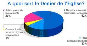 denier_9